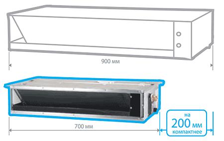 кондиционер Slim S легко устанавливать  и обслуживать в самых разных помещениях
