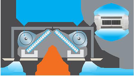 Сдвоенный диаметральный вентилятор
