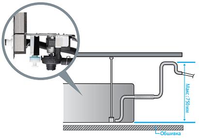 Дренажный насос поднимает водяной конденсат на высоту до 750 мм