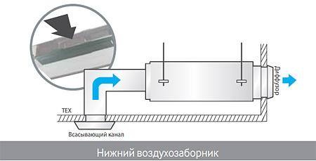 Гибкая установка В разных вариантах установки всасывание воздуха может происходить снизу или сзади.  Гибкая установка