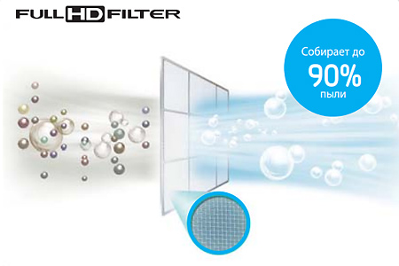 Фильтр высокой плотности
